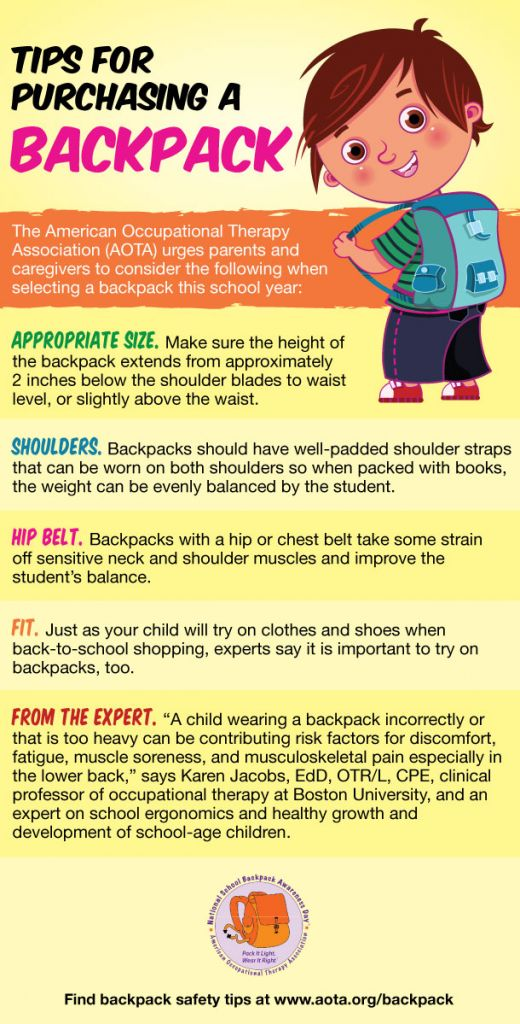 Tips-for-Purchasing-Backpack-Infographic.jpg