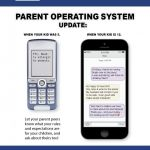 Parent Operating System Update